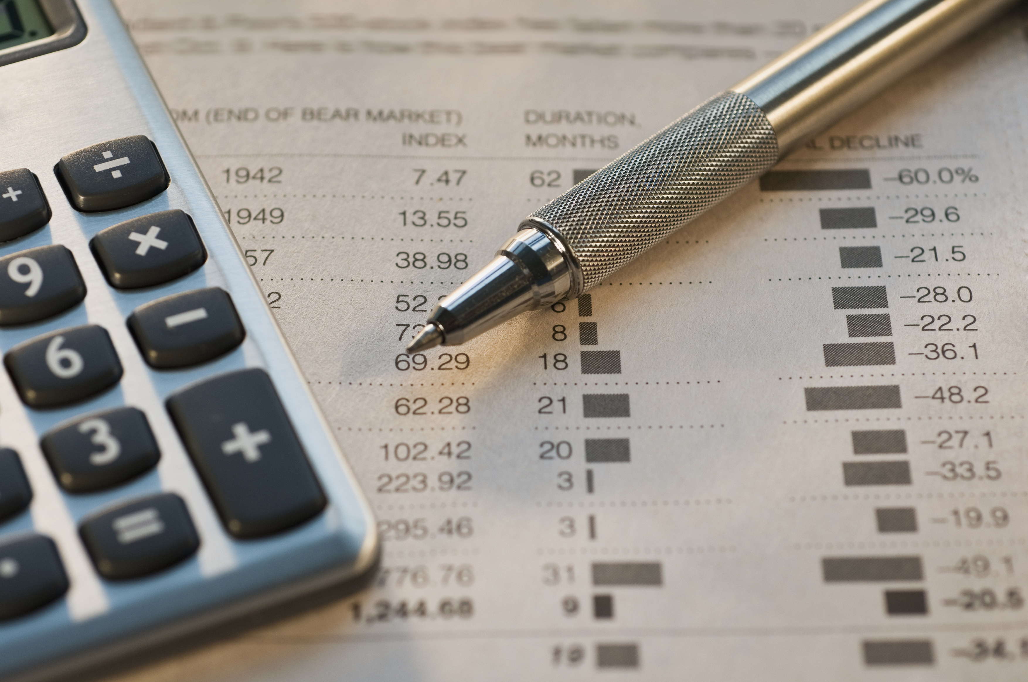 Payroll calculations